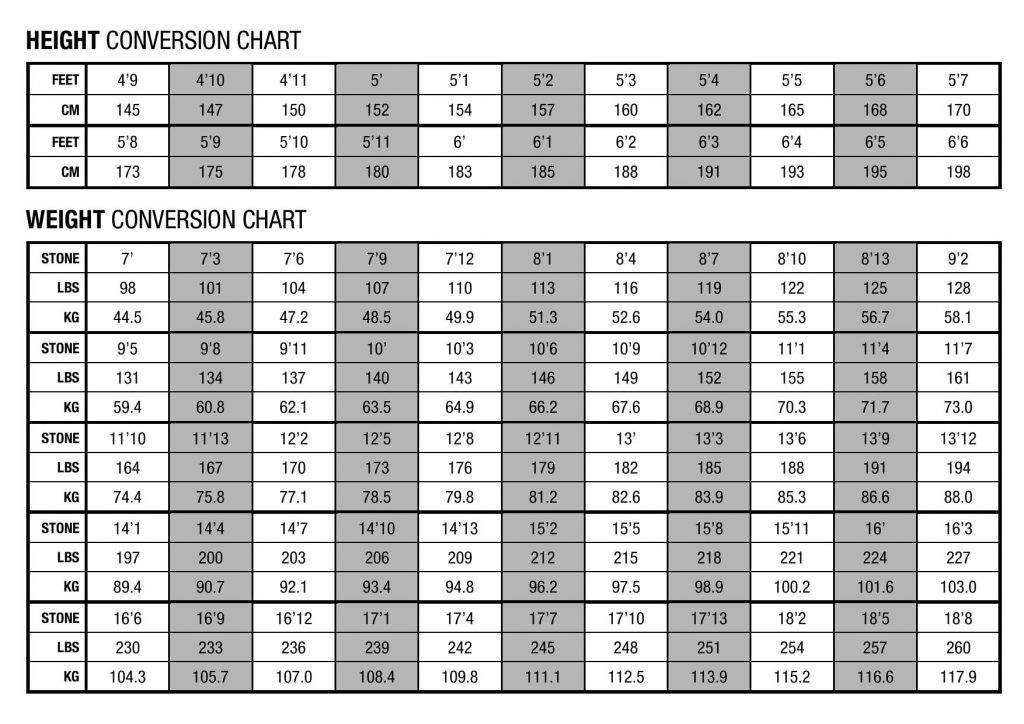 Height and Weight Converter – Weight Conversion Chart