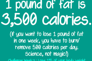 Calories Burned to Lose 1 Pound