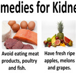 Kidney Cleanse At Home