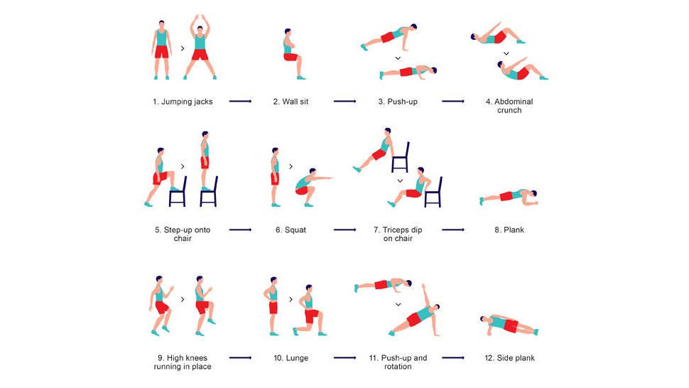 Workouts For Arms Without Weights