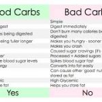 How Many Grams Of Carbs In A Low Carb Diet